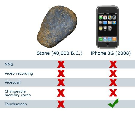 Kamen Vs. Iphone